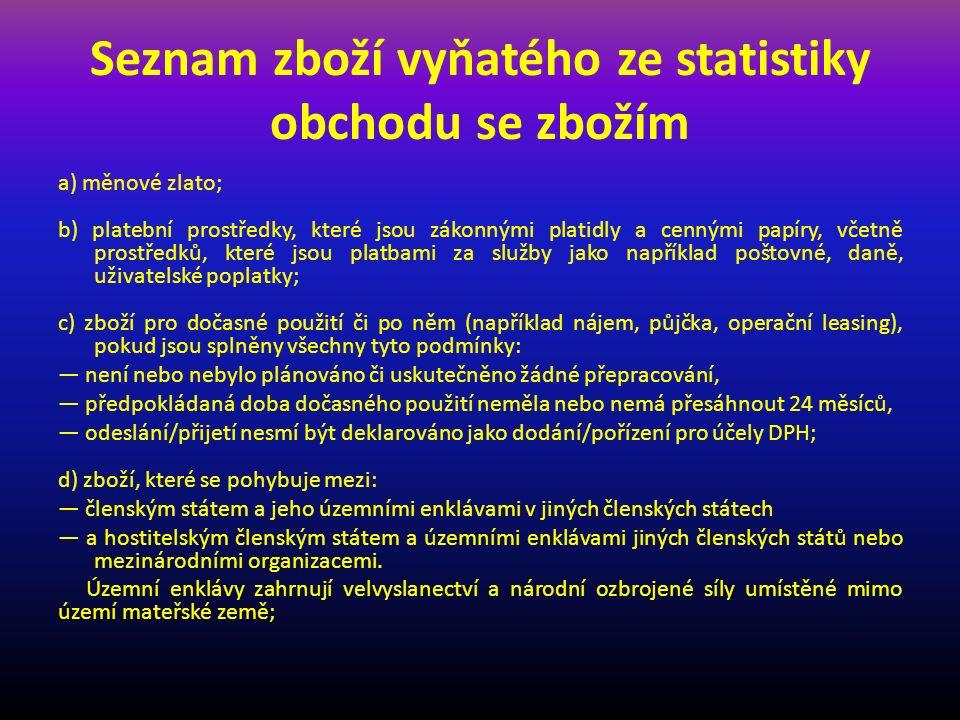 Seznam zboží vyňatého ze statistiky obchodu se zbožím