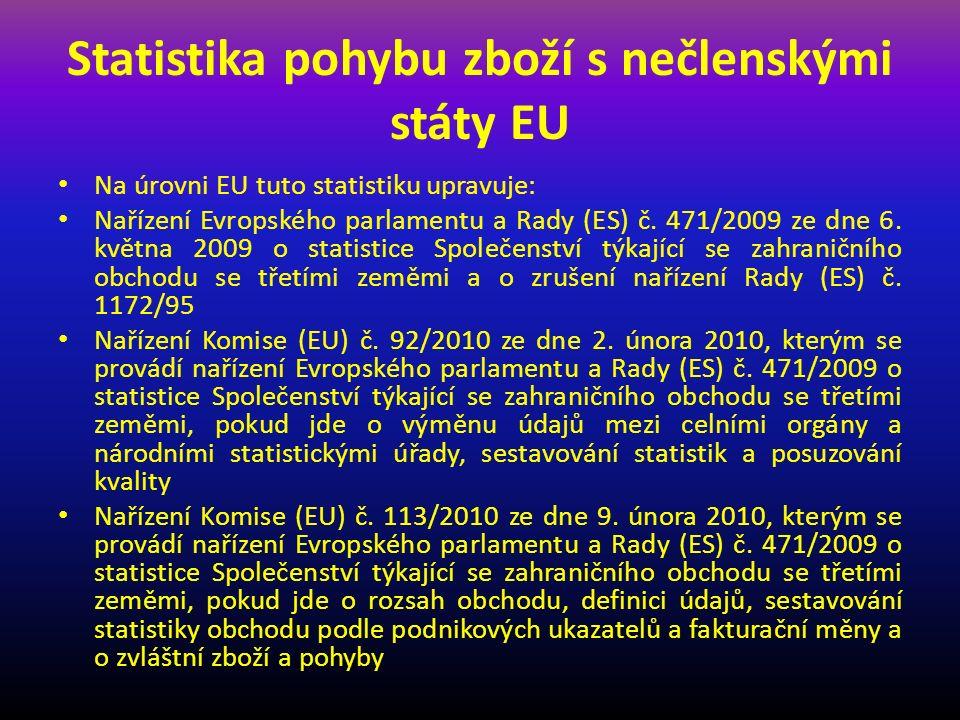Statistika pohybu zboží s nečlenskými státy EU