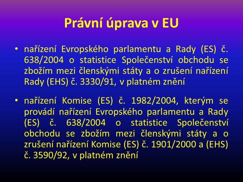 Právní úprava v EU