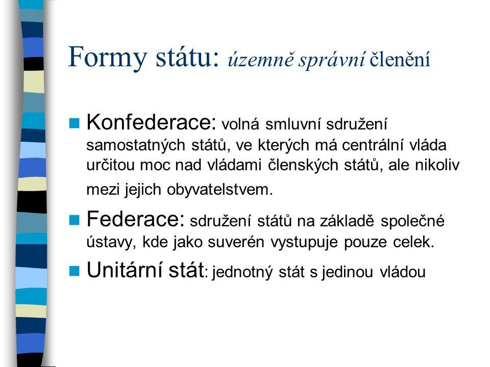 Formy státu: územně správní členění