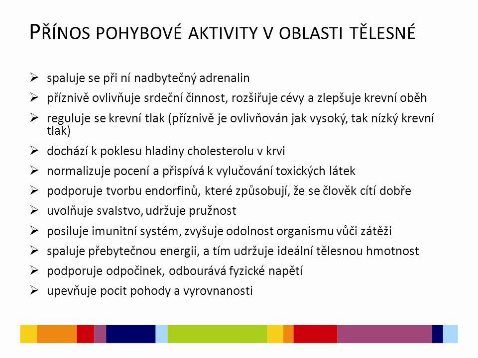 Přínos pohybové aktivity v oblasti tělesné