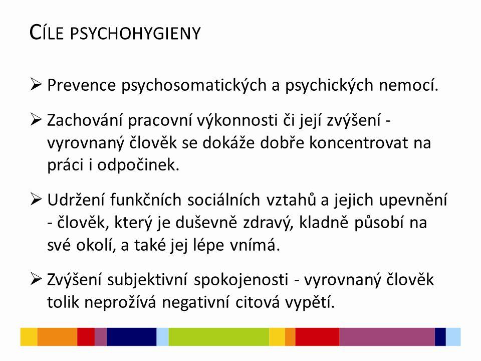 Cíle psychohygieny Prevence psychosomatických a psychických nemocí.