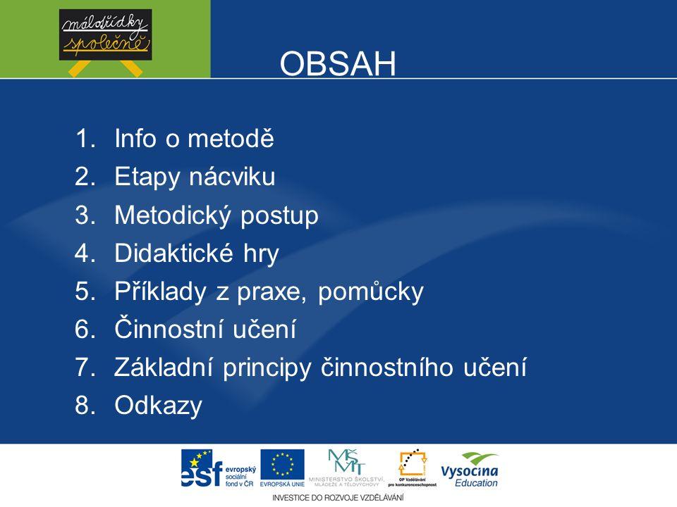OBSAH Info o metodě Etapy nácviku Metodický postup Didaktické hry