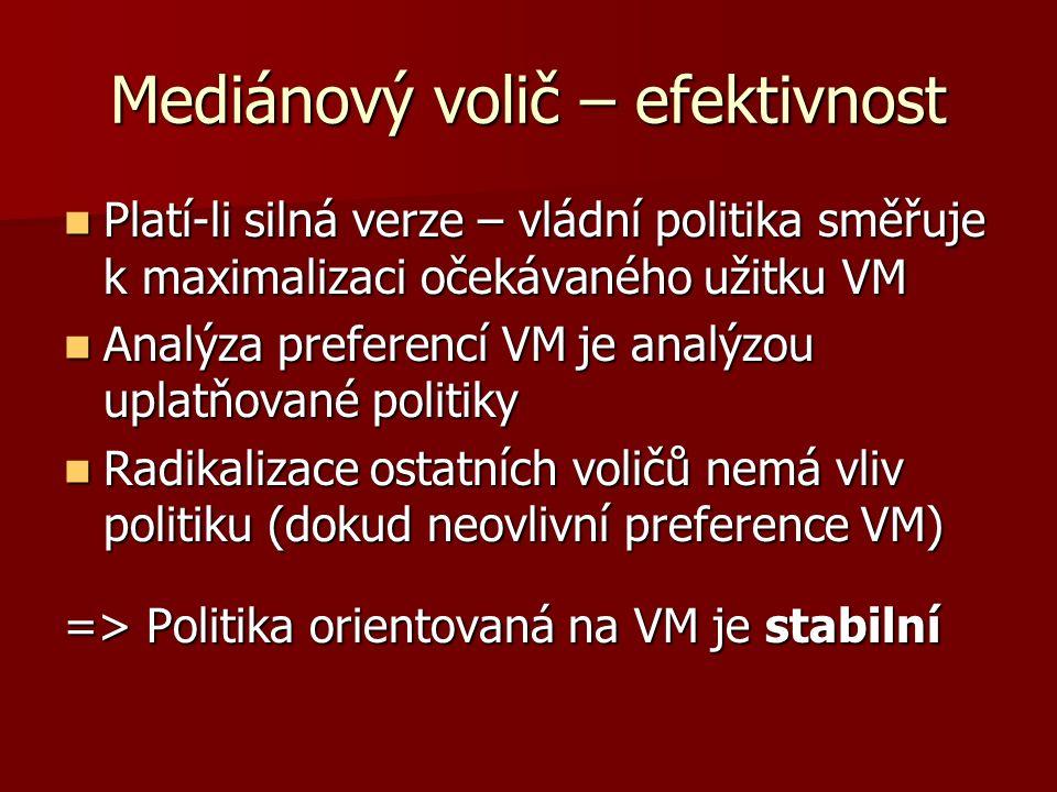 Mediánový volič – efektivnost