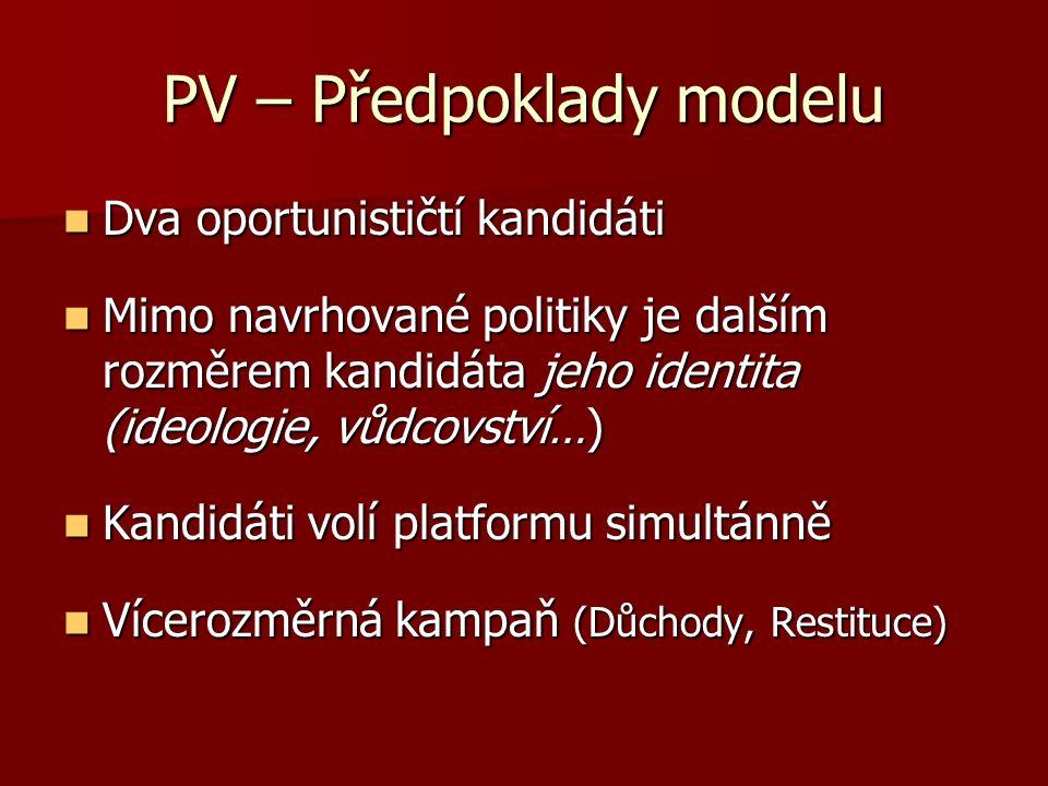 PV – Předpoklady modelu