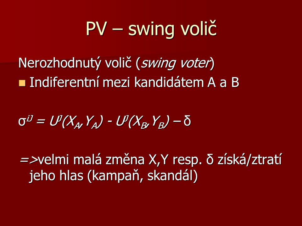 PV – swing volič Nerozhodnutý volič (swing voter)