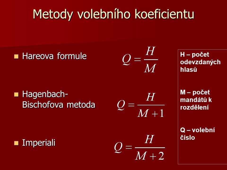 Metody volebního koeficientu