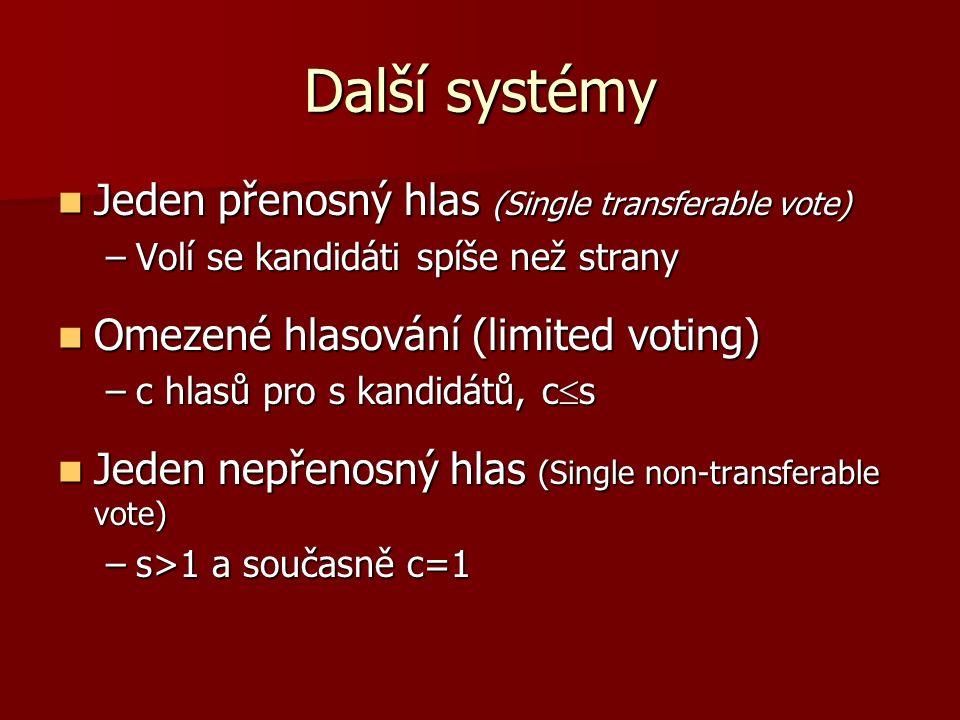 Další systémy Jeden přenosný hlas (Single transferable vote)