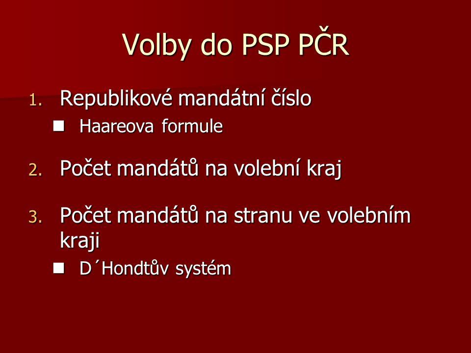 Volby do PSP PČR Republikové mandátní číslo