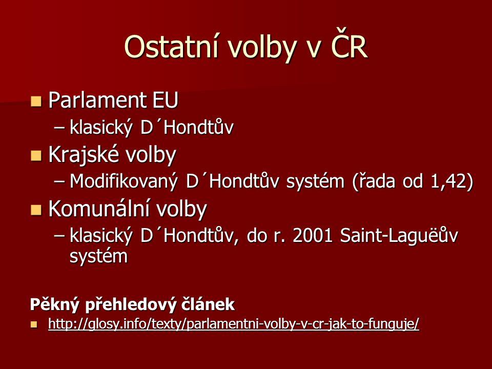Ostatní volby v ČR Parlament EU Krajské volby Komunální volby