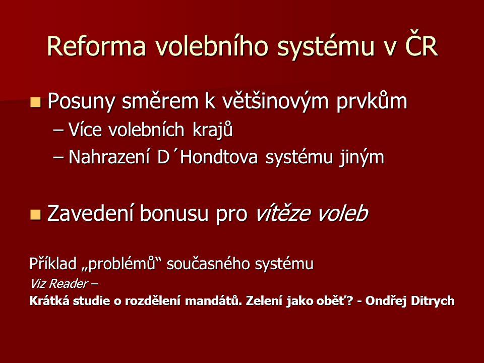 Reforma volebního systému v ČR