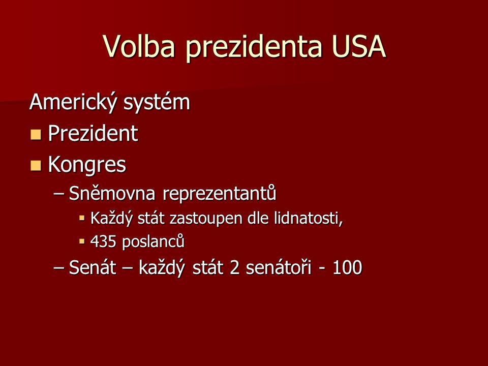 Volba prezidenta USA Americký systém Prezident Kongres