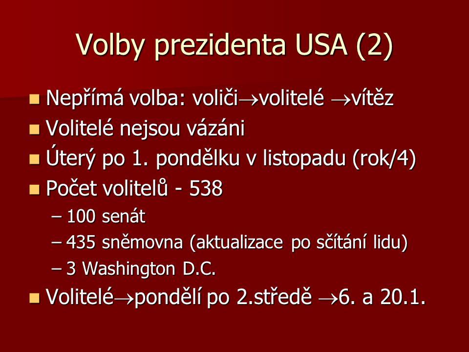 Volby prezidenta USA (2)