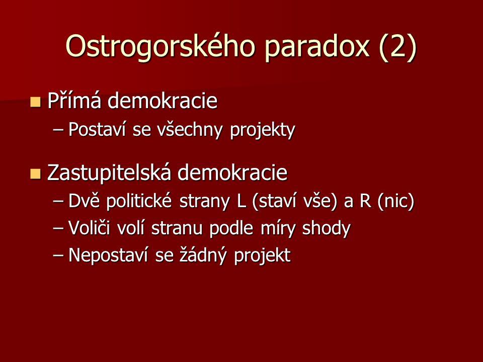 Ostrogorského paradox (2)