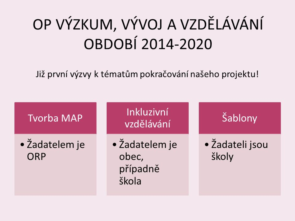 OP VÝZKUM, VÝVOJ A VZDĚLÁVÁNÍ OBDOBÍ 2014-2020