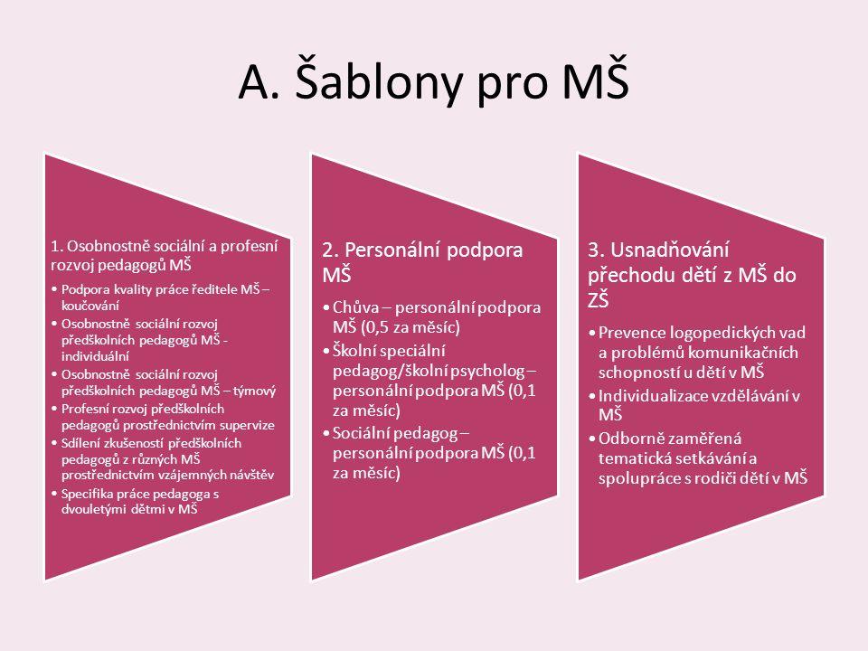 A. Šablony pro MŠ 2. Personální podpora MŠ