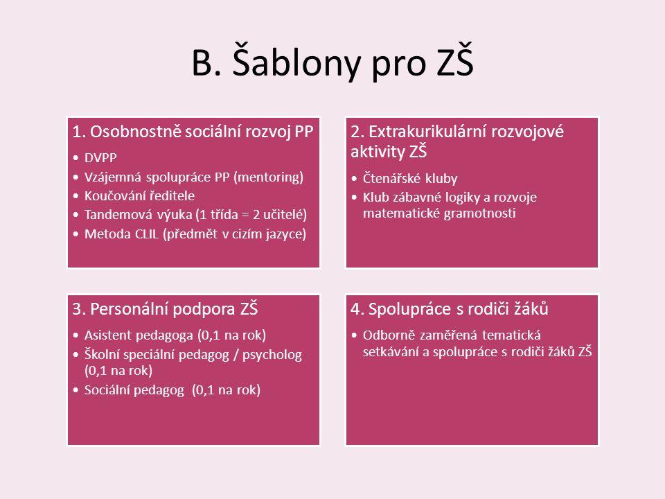 B. Šablony pro ZŠ 1. Osobnostně sociální rozvoj PP
