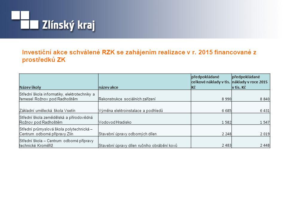 Investiční akce schválené RZK se zahájením realizace v r