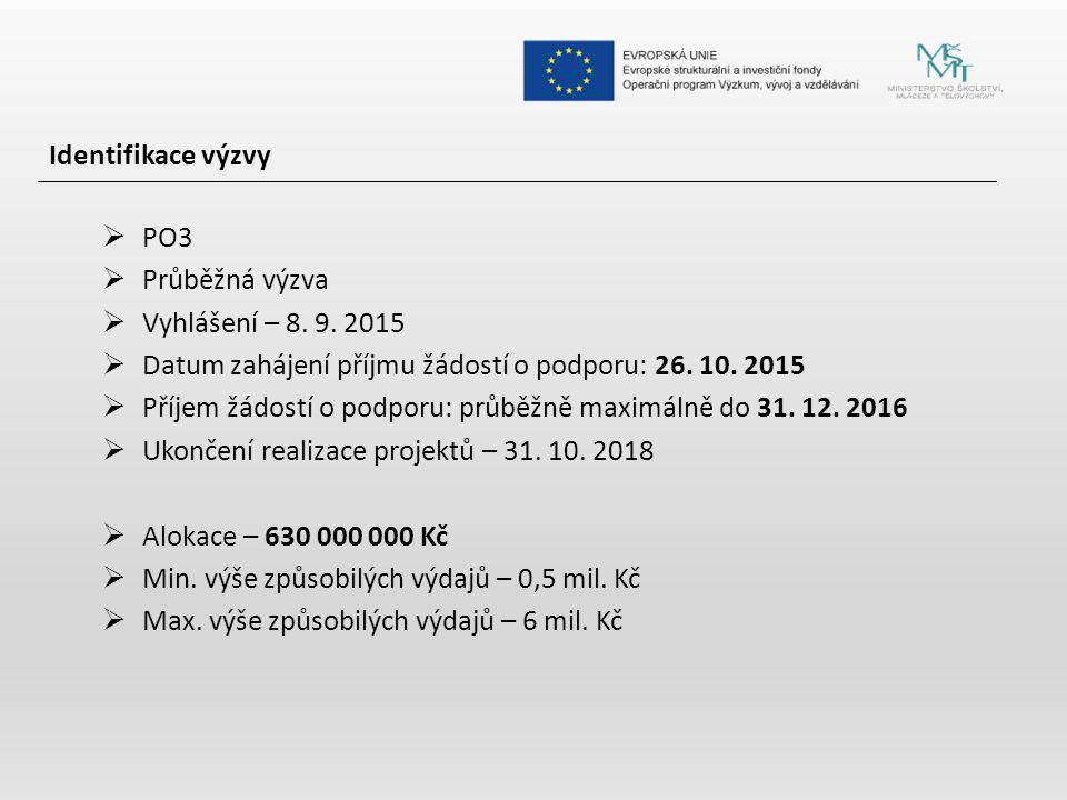 Identifikace výzvy PO3. Průběžná výzva. Vyhlášení – 8. 9. 2015. Datum zahájení příjmu žádostí o podporu: 26. 10. 2015.