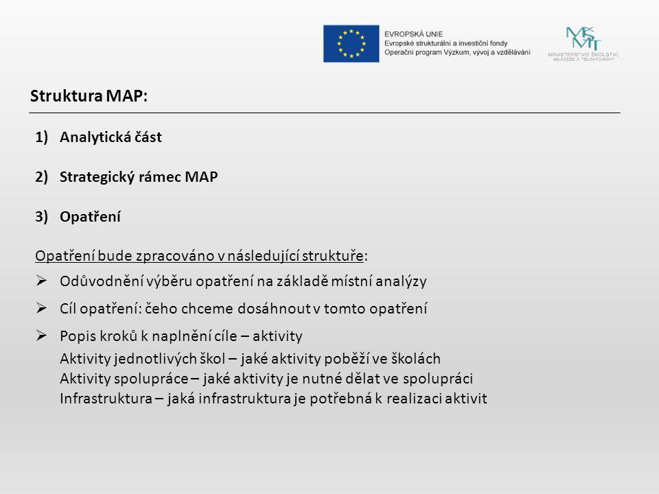 Struktura MAP: Analytická část Strategický rámec MAP Opatření