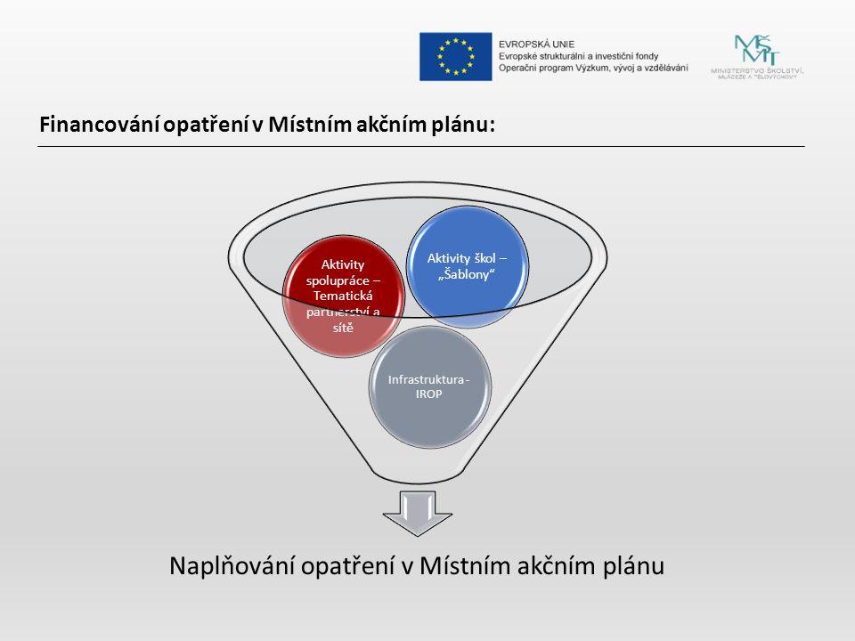 Naplňování opatření v Místním akčním plánu