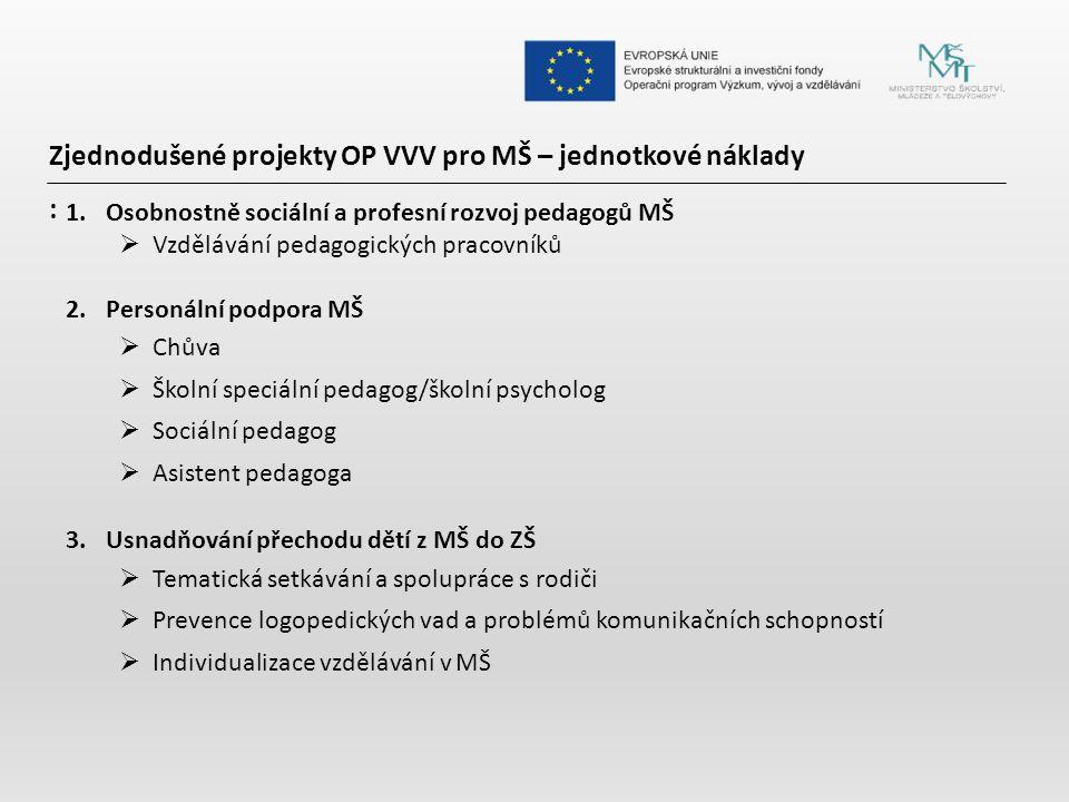 Zjednodušené projekty OP VVV pro MŠ – jednotkové náklady :