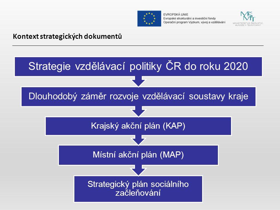 Strategie vzdělávací politiky ČR do roku 2020