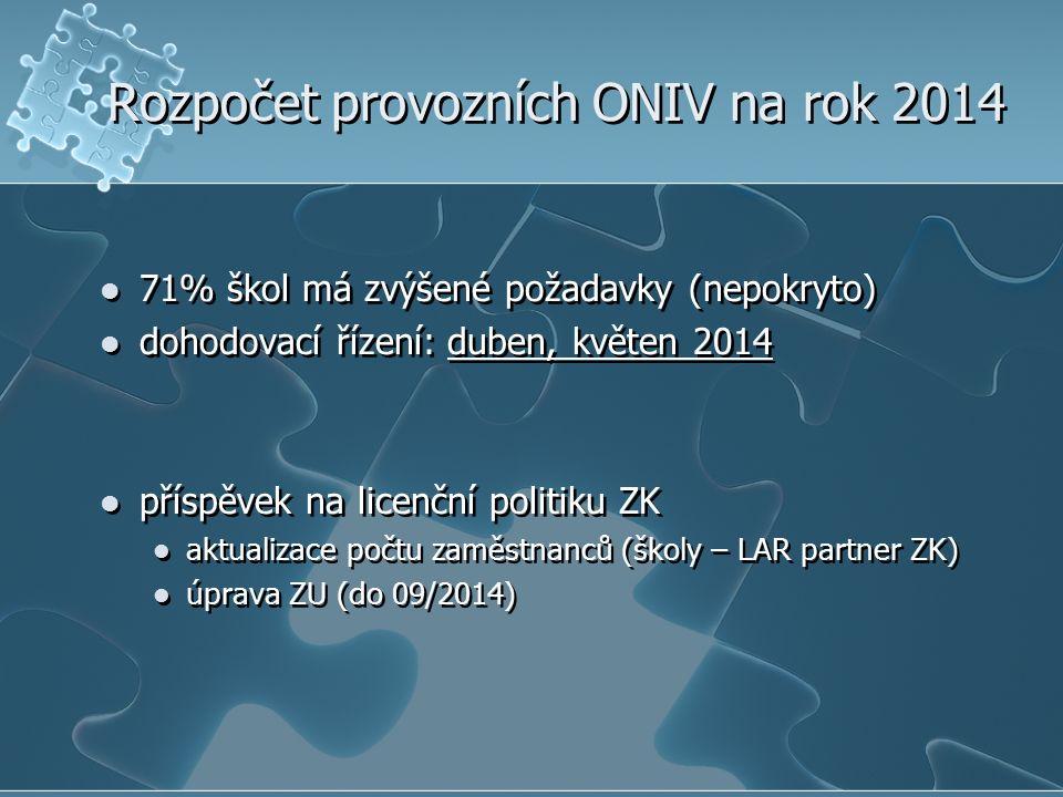 Rozpočet provozních ONIV na rok 2014