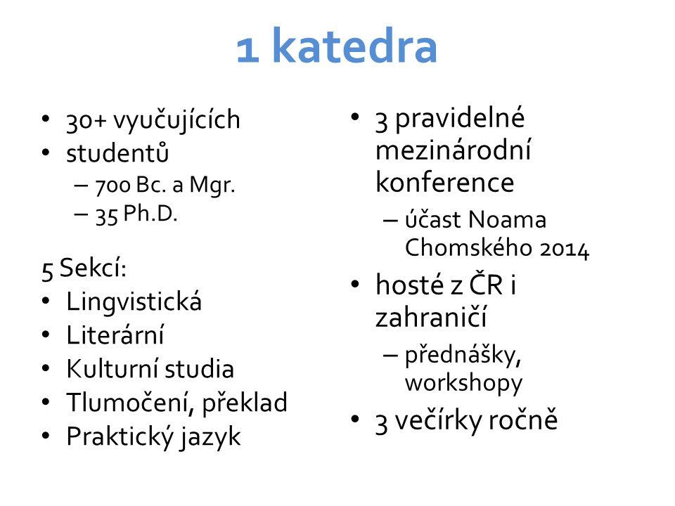 1 katedra 3 pravidelné mezinárodní konference hosté z ČR i zahraničí