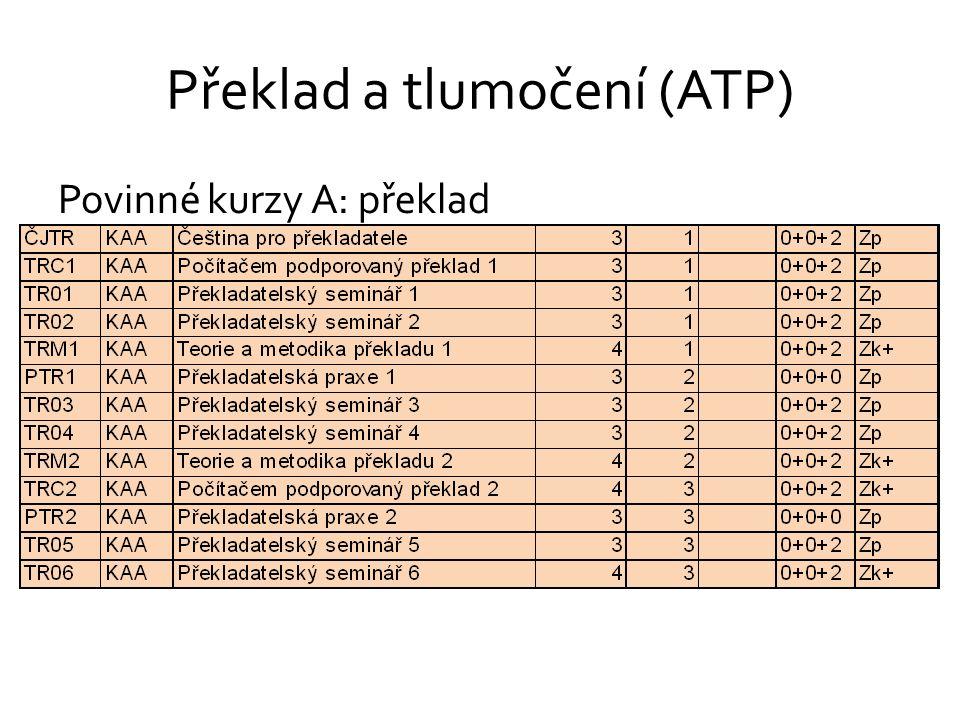 Překlad a tlumočení (ATP)