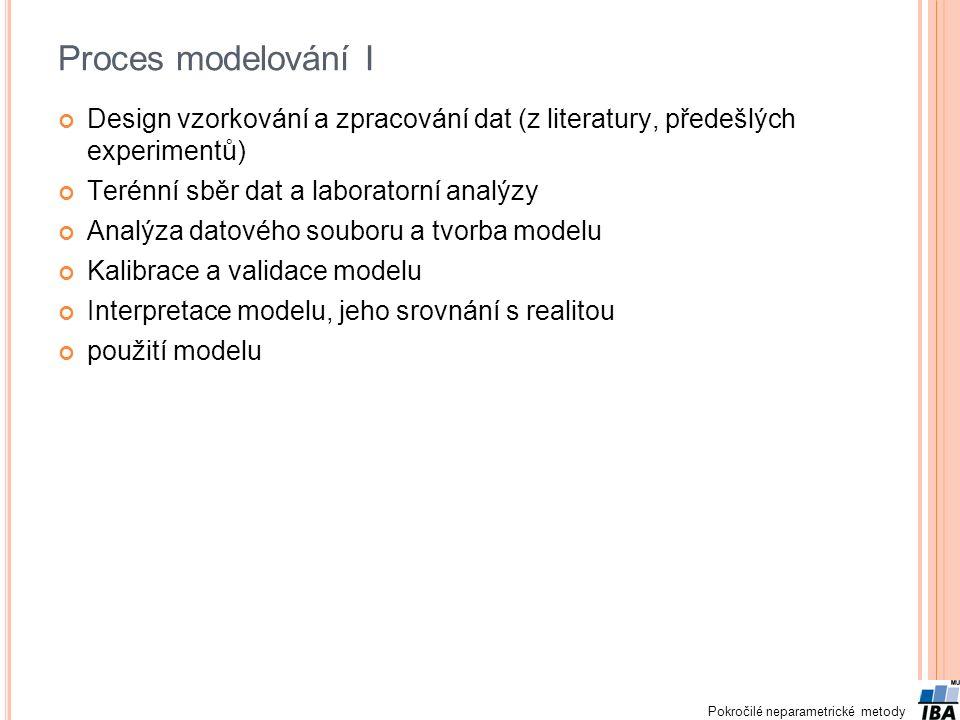 Proces modelování I Design vzorkování a zpracování dat (z literatury, předešlých experimentů) Terénní sběr dat a laboratorní analýzy.