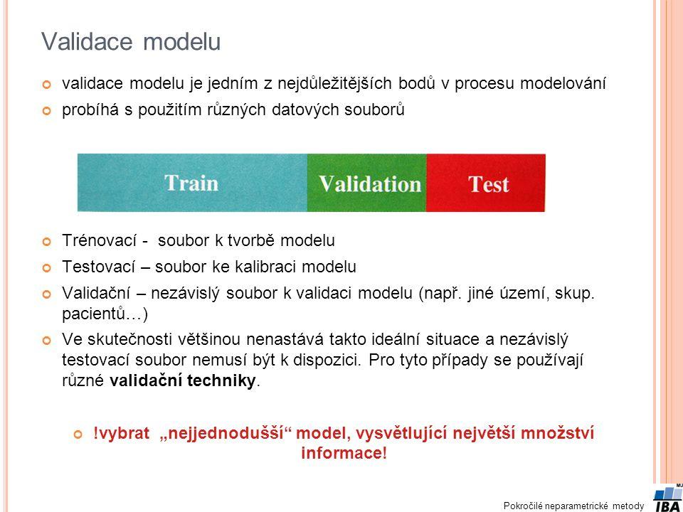 Validace modelu validace modelu je jedním z nejdůležitějších bodů v procesu modelování. probíhá s použitím různých datových souborů.