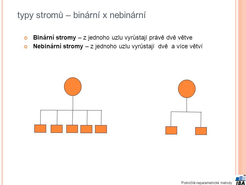 typy stromů – binární x nebinární