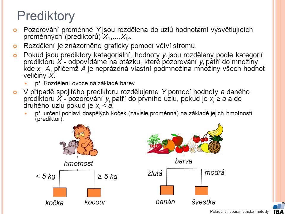 Prediktory Pozorování proměnné Y jsou rozdělena do uzlů hodnotami vysvětlujících proměnných (prediktorů) X1,...,XM.
