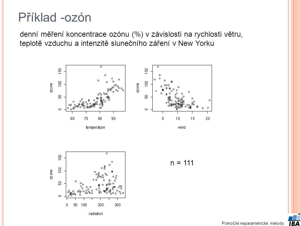 Příklad -ozón denní měření koncentrace ozónu (%) v závislosti na rychlosti větru, teplotě vzduchu a intenzitě slunečního záření v New Yorku.