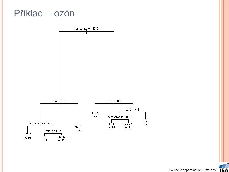 Příklad – ozón