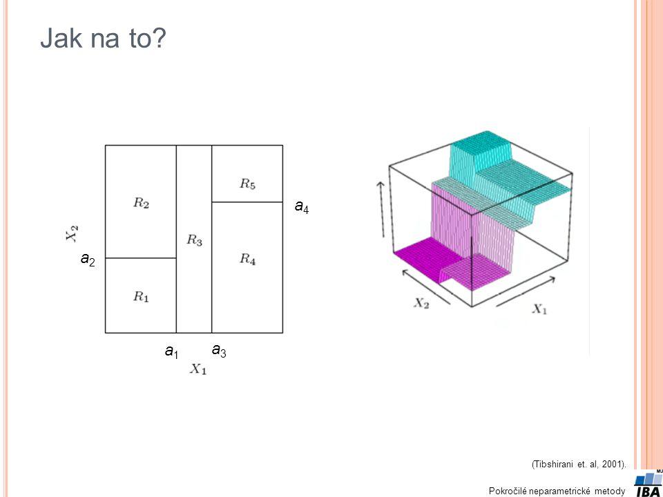 Jak na to a4 a2 a1 a3 (Tibshirani et. al, 2001).