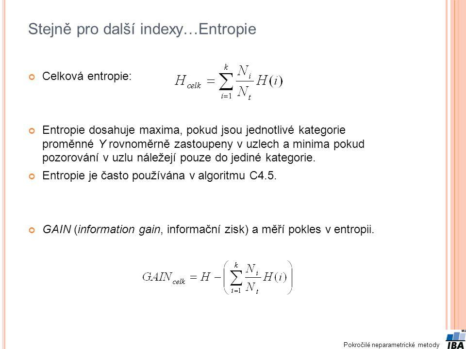 Stejně pro další indexy…Entropie