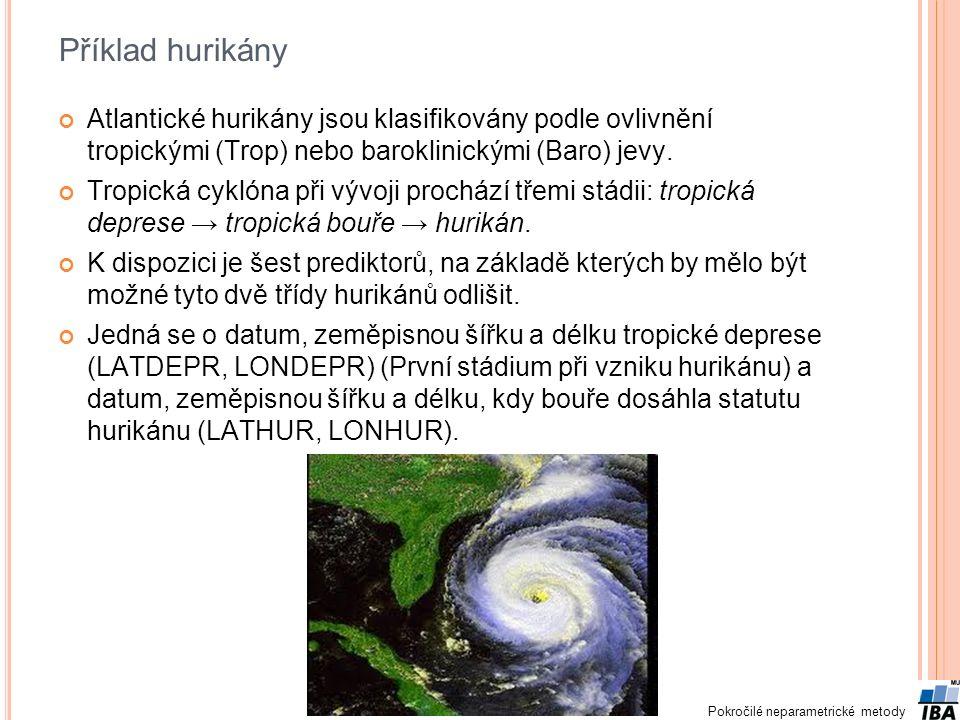 Příklad hurikány Atlantické hurikány jsou klasifikovány podle ovlivnění tropickými (Trop) nebo baroklinickými (Baro) jevy.