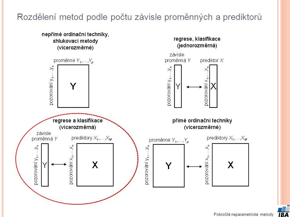 Rozdělení metod podle počtu závisle proměnných a prediktorů