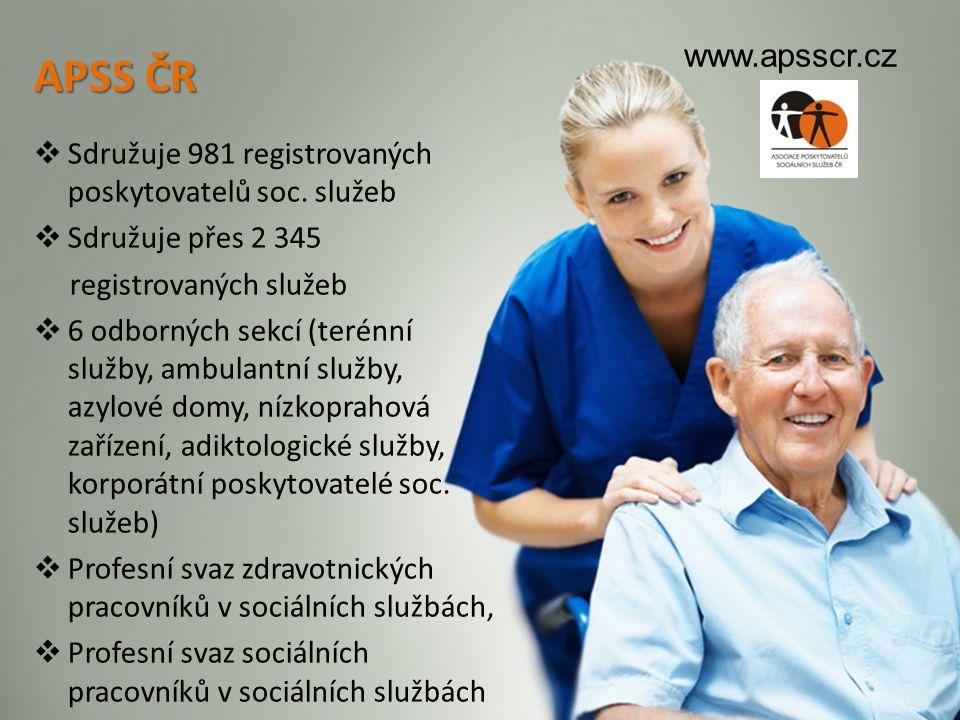 www.apsscr.cz APSS ČR. Sdružuje 981 registrovaných poskytovatelů soc. služeb. Sdružuje přes 2 345.