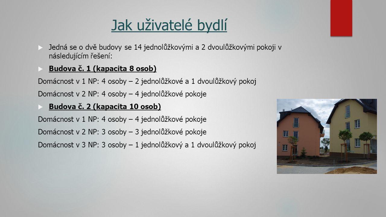 Jak uživatelé bydlí Jedná se o dvě budovy se 14 jednolůžkovými a 2 dvoulůžkovými pokoji v následujícím řešení: