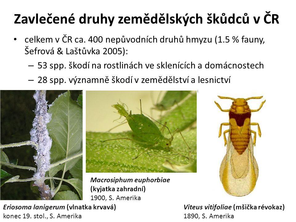 Zavlečené druhy zemědělských škůdců v ČR