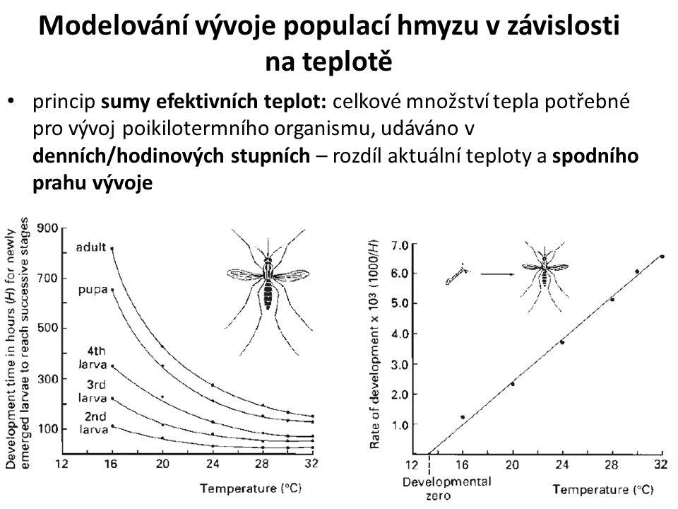 Modelování vývoje populací hmyzu v závislosti na teplotě