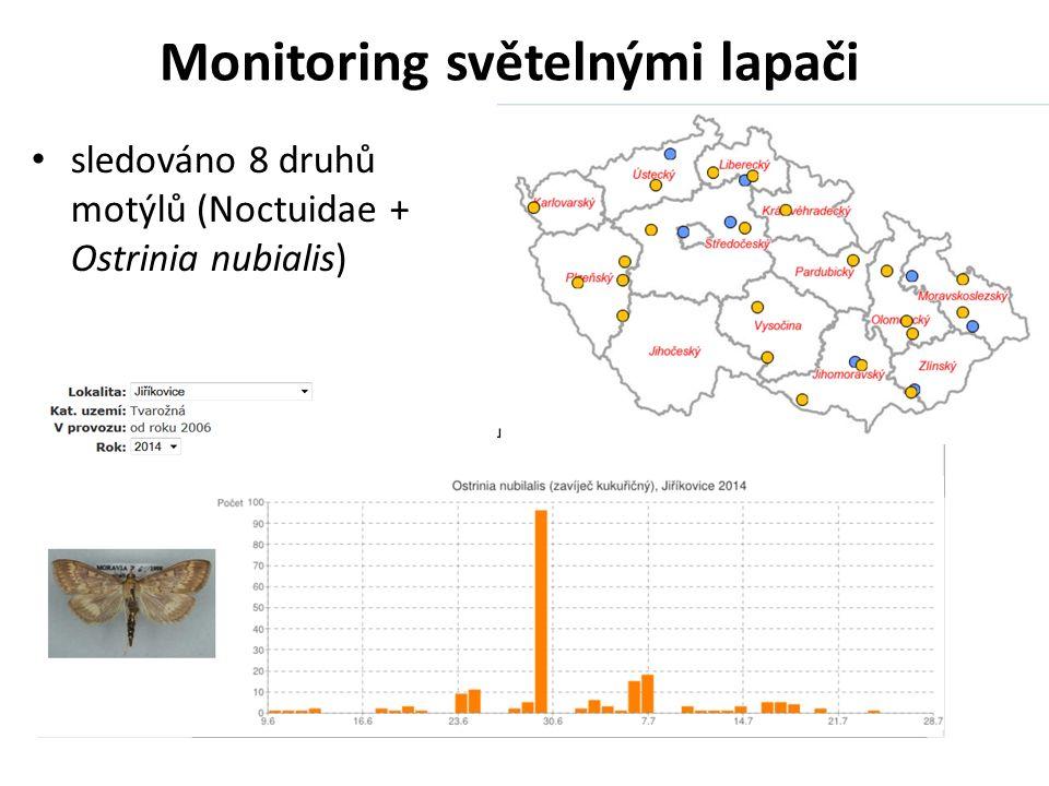 Monitoring světelnými lapači
