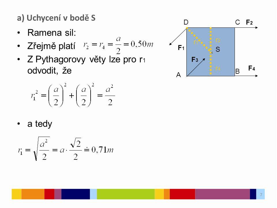 Z Pythagorovy věty lze pro r1 odvodit, že