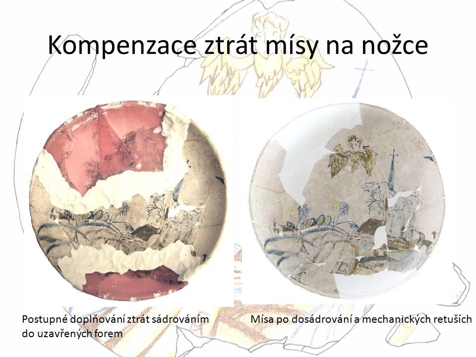 Kompenzace ztrát mísy na nožce