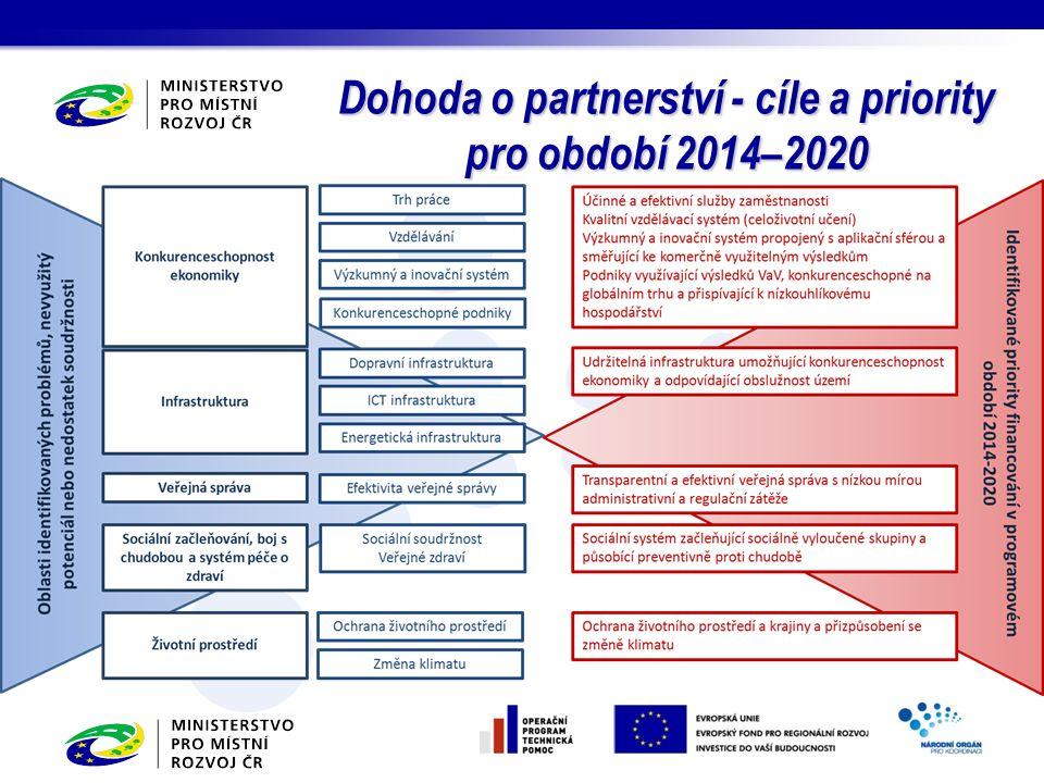 Dohoda o partnerství - cíle a priority pro období 2014–2020