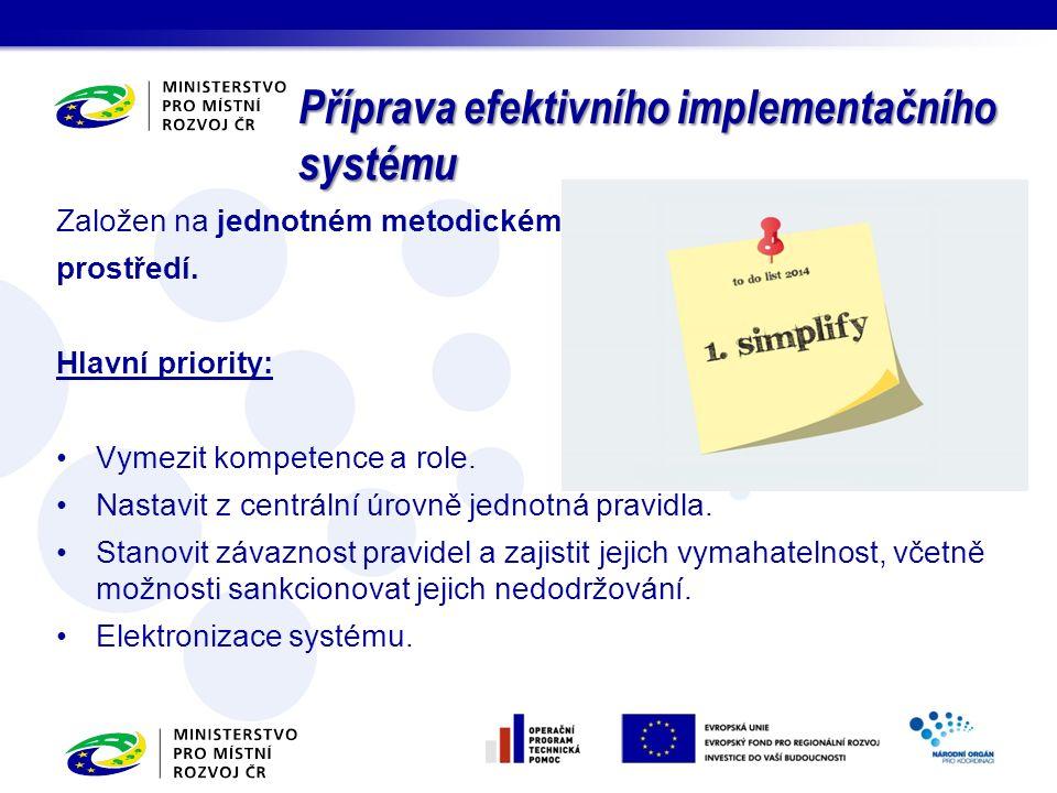 Příprava efektivního implementačního systému