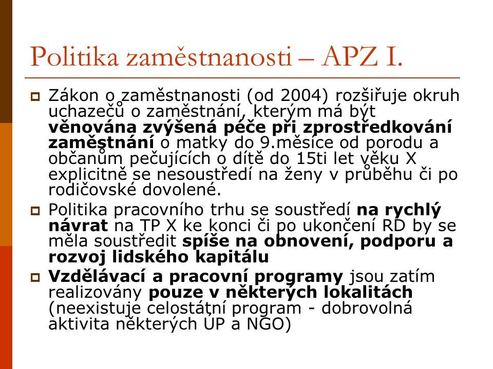 Politika zaměstnanosti – APZ I.